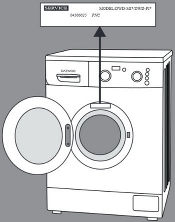daewoo washing machine error fault codes washing machine rh pinterest co uk Washer Dryer Appliances Washer Dryer Appliances