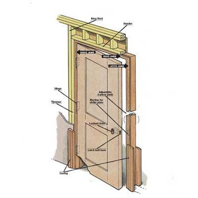 Ilration By Gregory Nemec Thisoldhouse From How To Install A Prehung Door