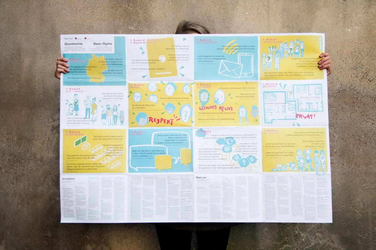 Grundrechte – ein dreisprachiges Plakat für Geflüchtete
