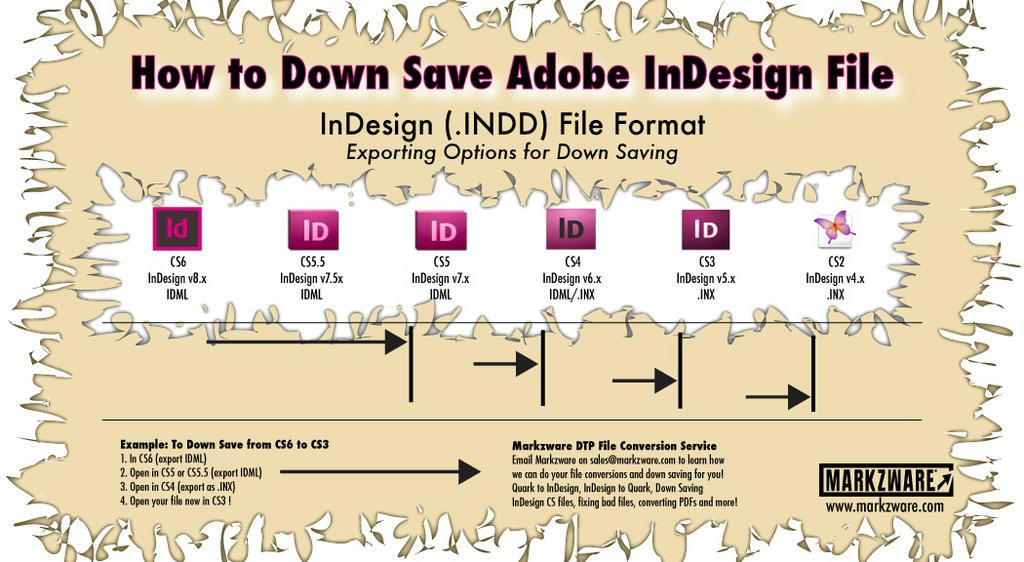 how to save adobe indesign as pdf