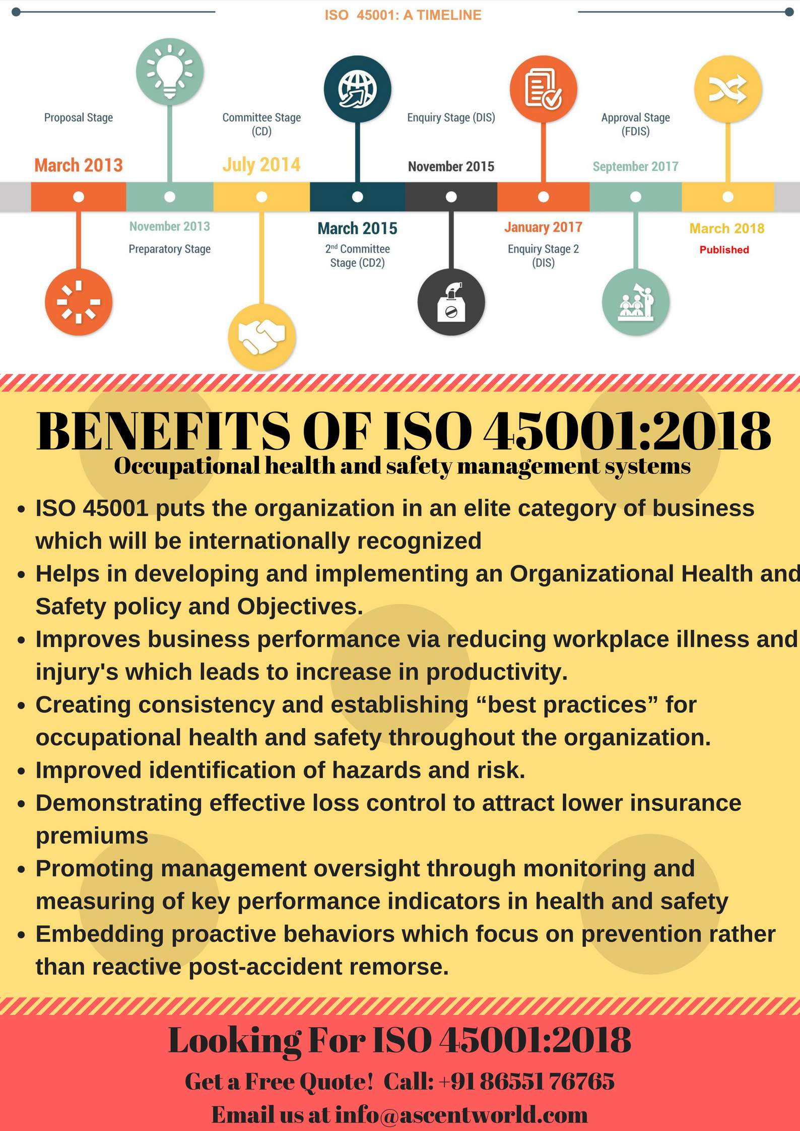 Benefits of ISO450012018 Occupational health and safety