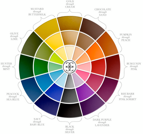 Color Board Color Boards Pinterest Color Stories Color