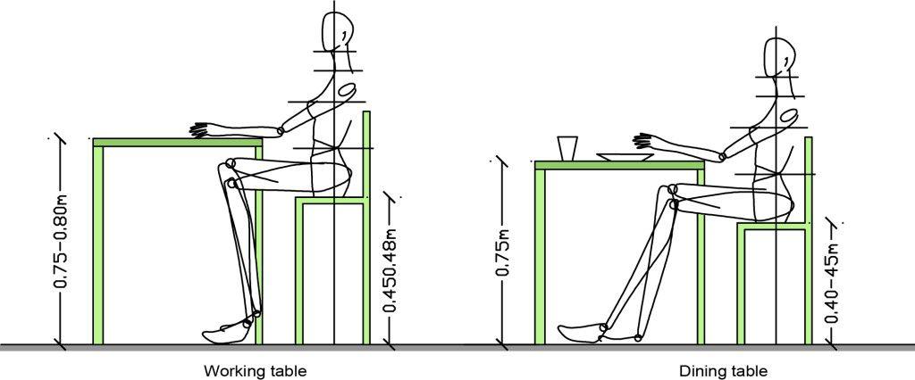 Esstisch Hohe Esszimmer Table Dining Und Dining Room