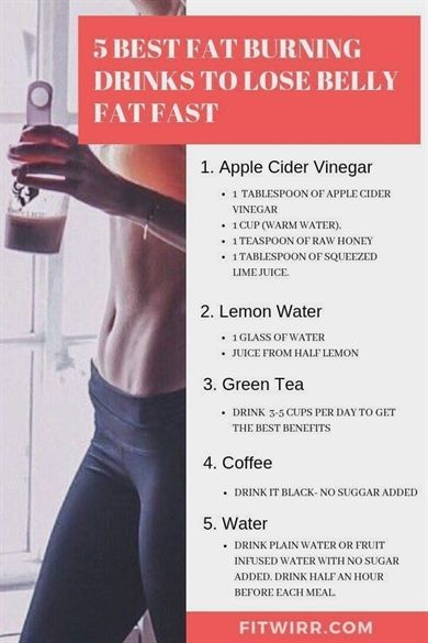5 Best Belly Fat Burning Drinks to Get a Flat Tummy Fast