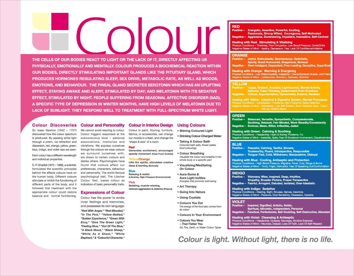 Color Therapy Or Chromotherapy As It Is Called Involves Using To Affect Different