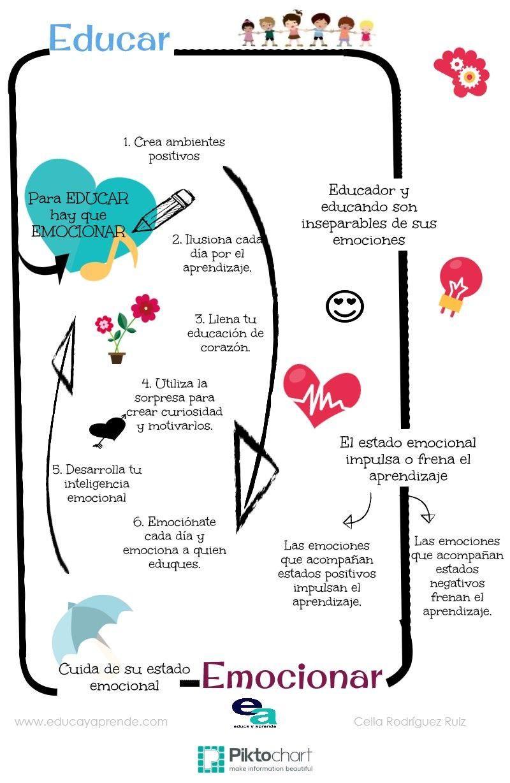 Educar implica emocionar #infografia #educarcorazones http://www.innovacioeducativa.com/es/noticias/educar-implica-emocionar/…