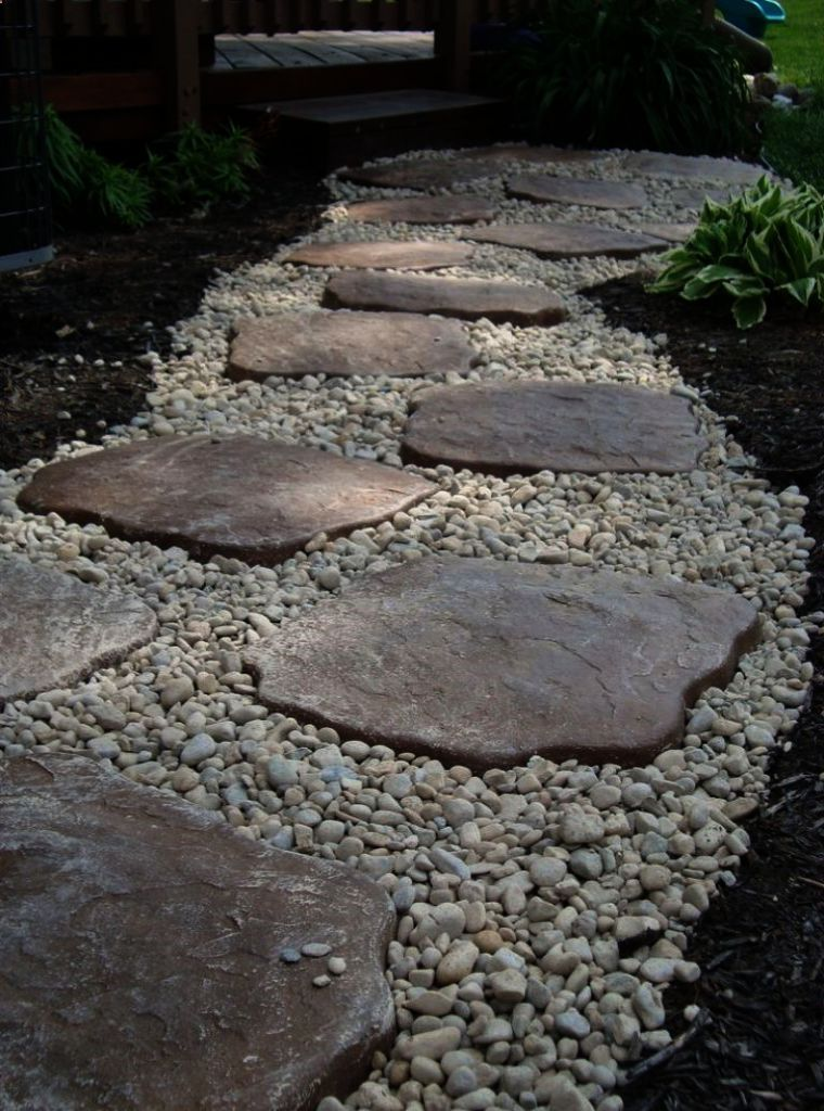 Landscape And Gardening Near Me Considering Landscape Gardening