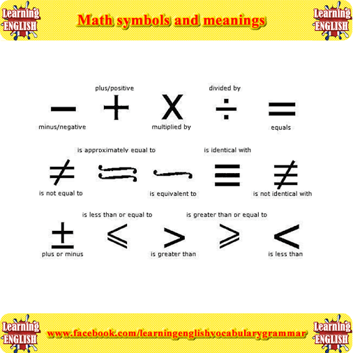Maths Symbols And Meanings Learning English Vocabulary And Grammar