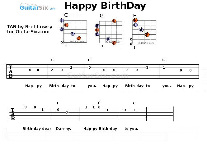 Happy Birthday Guitar Tab Guitar Tabs Happy Birthday Guitar Guitar Tabs Songs