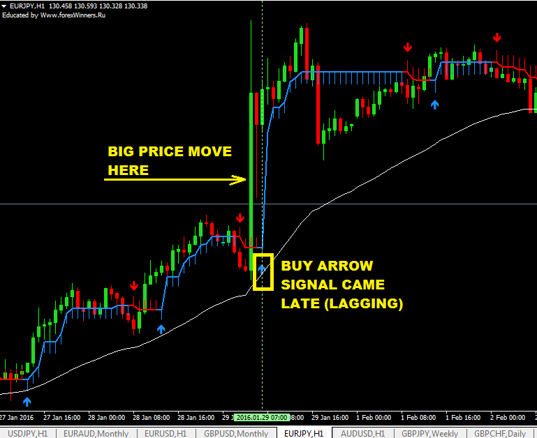Sell forex coach trading forex