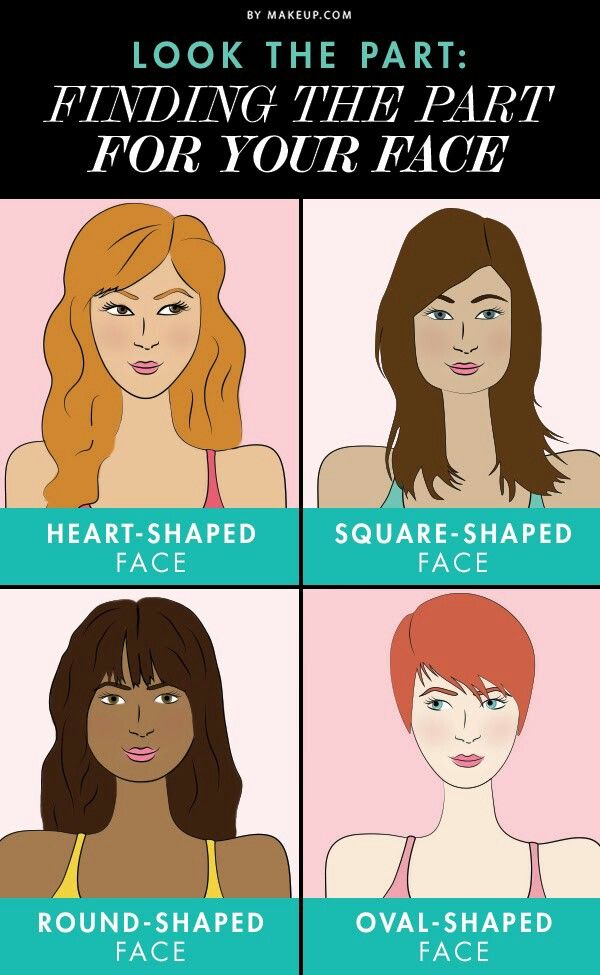 How To Part Your Hair Depending On You Face Shape Cool Hair Color Face Shapes Cool Hairstyles