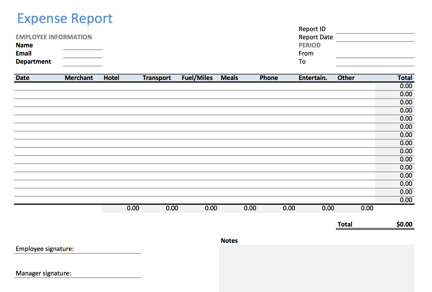 expense report categories