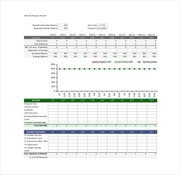 weekly budget planner example 10 simple budget template excel how to make simple budget template excel when you want to stabilize the conditio