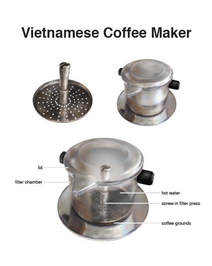 All You Need Is Love Vietnamese Coffee Sweet Coffee Vietnamese Iced Coffee
