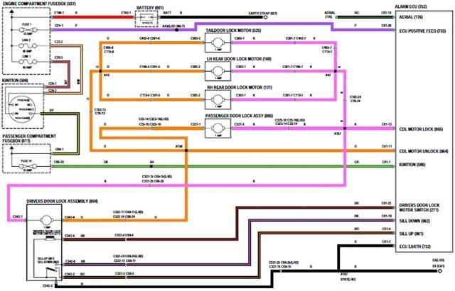 19cbcb33d0479f1e7fa61b7c7adde987 central door lock wiring cherokee diagrams pinterest Jeep Wrangler Wiring Harness at gsmx.co