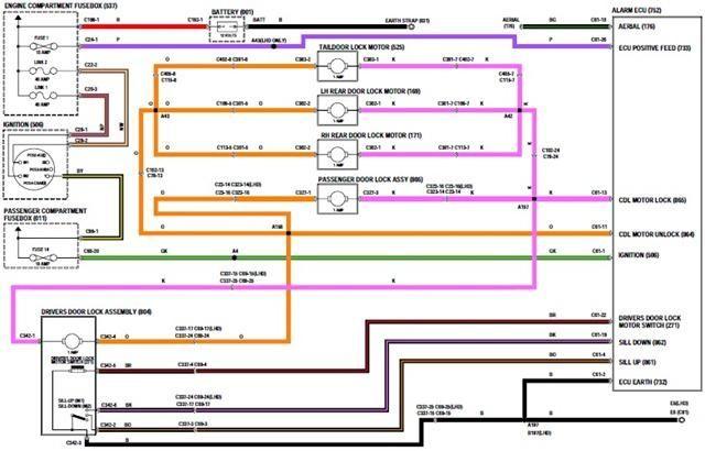 jeep door wiring  filter wiring diagrams missupdated
