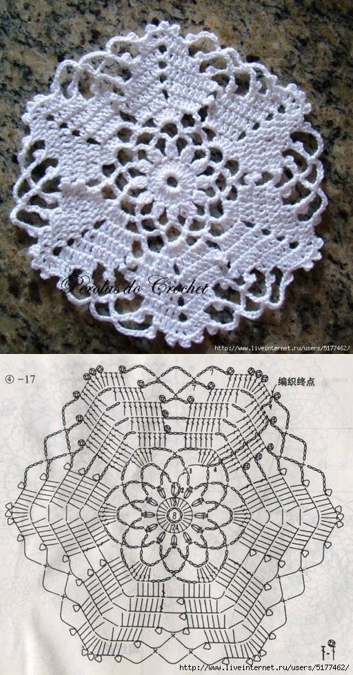 вязание крючок | Muster und Häkeln