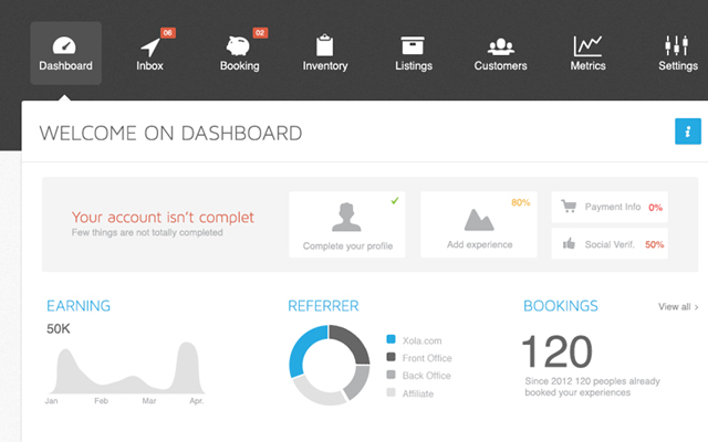 Exploring The Current User Experience Trends For Admin Dashboards Dashboard Design Dashboards Web Dashboard