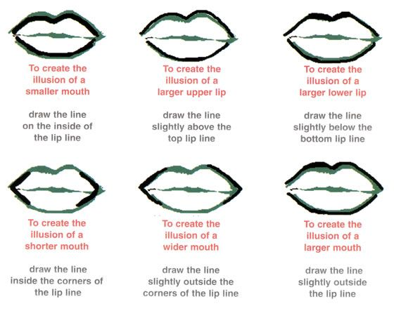 "2012 Winter Color and Makeup Trends - ""Perfect Lip Liner Application"""