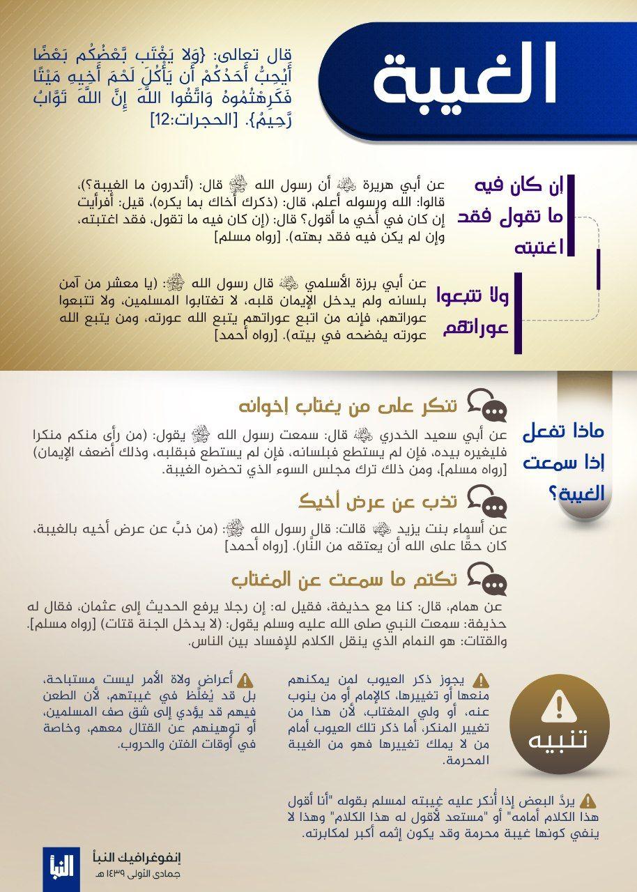 Pin By Leo Pard On إنفوغرافيك Words Islam Style Maxi Dress