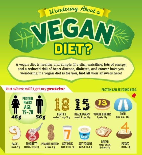 veganhealthv1
