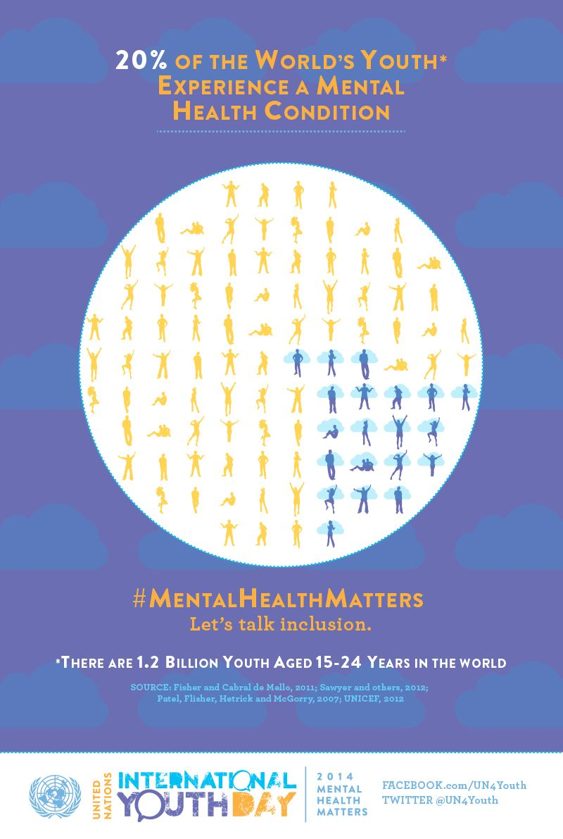 The United Nations Recognizes 2014 International Youth Day On Aug Which Is Themed Mental Health Matters There Are Many Ways To Get Involved