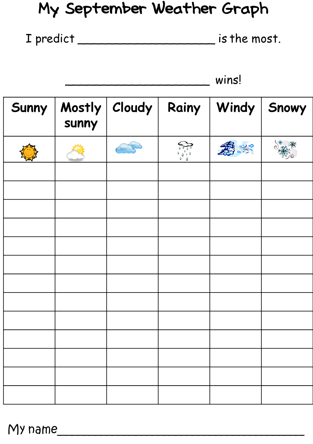 Kinderaffe Kindergarten Monthly Weather Graphs