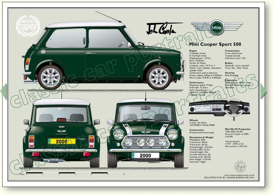 2000 Mini Cooper Sport 500 Mini Cooper Mini Cooper Sport Mini