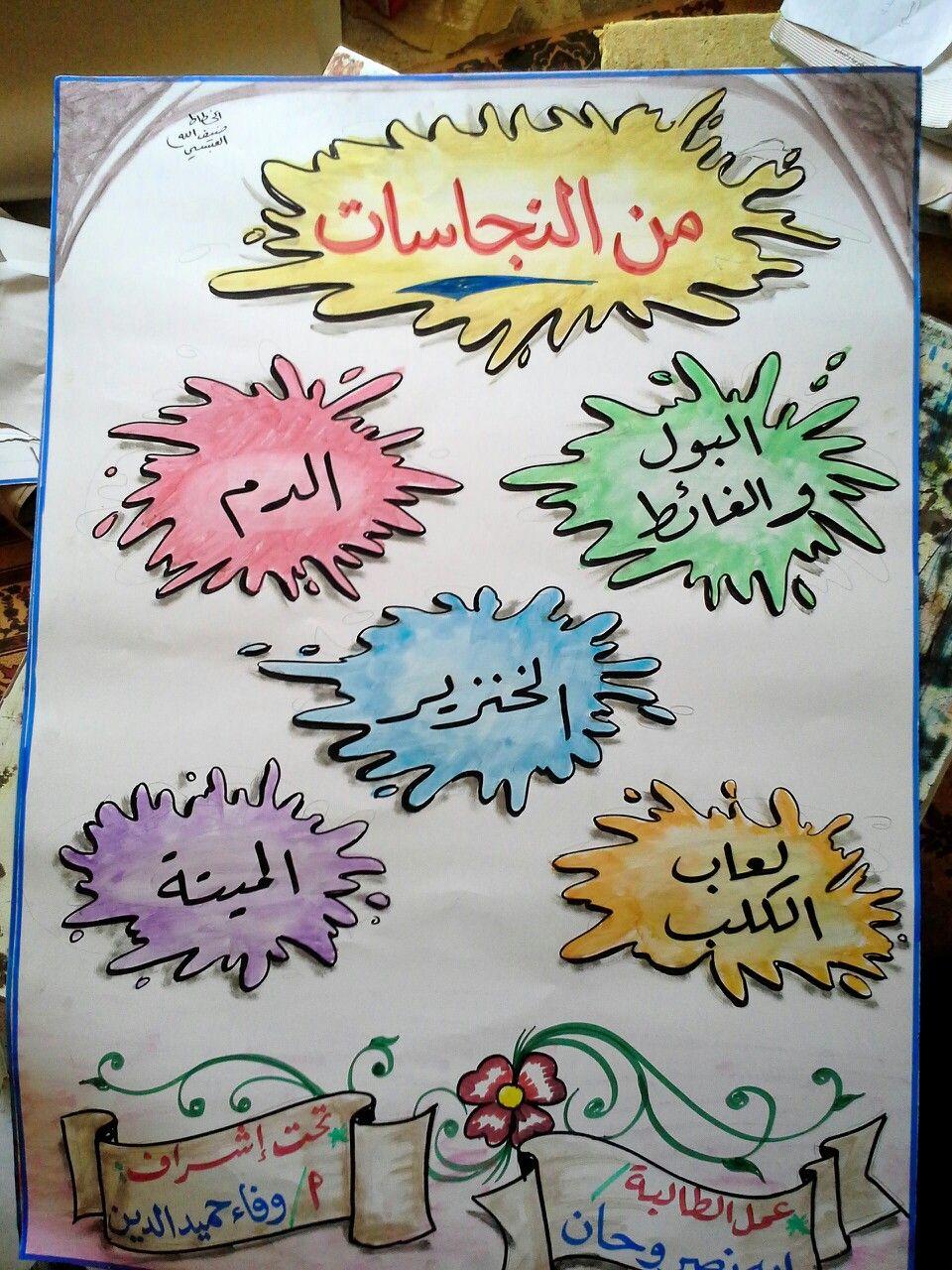 من النجاسات وسائل تعليمية مبتكرة Arabic Resources Arabic Quotes