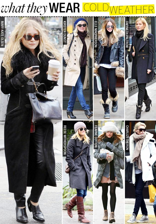 What They Wear: Cold Weather - Celebrity Style and Fashion ...