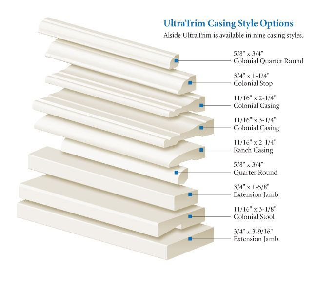 Trim Profiles Some Of The Things We Do Include Siding Trim Soffit Vinyl And Gutters Xtre Diy Crown Molding Moldings And Trim Woodworking Projects Plans