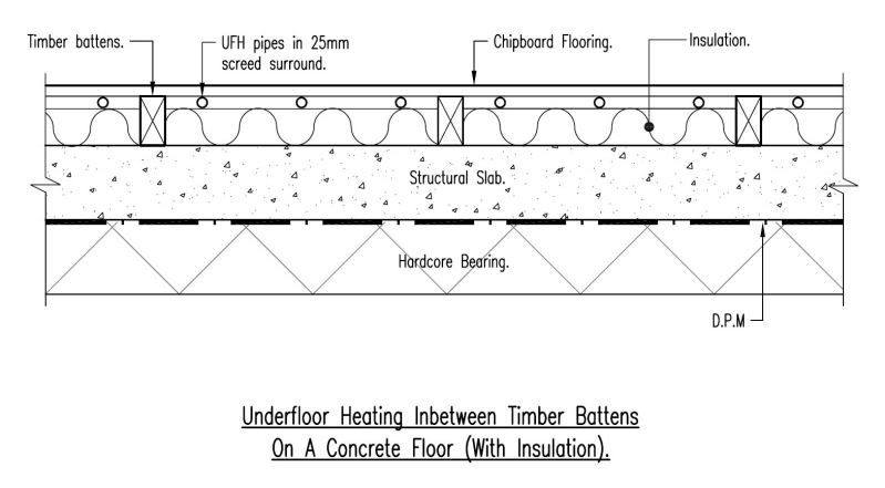 cork underlay for underfloor heating google search structural