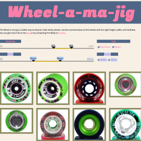 This is really cool, you can move the thingy to match up what type of wheel your lookin for and it gives you suggestions