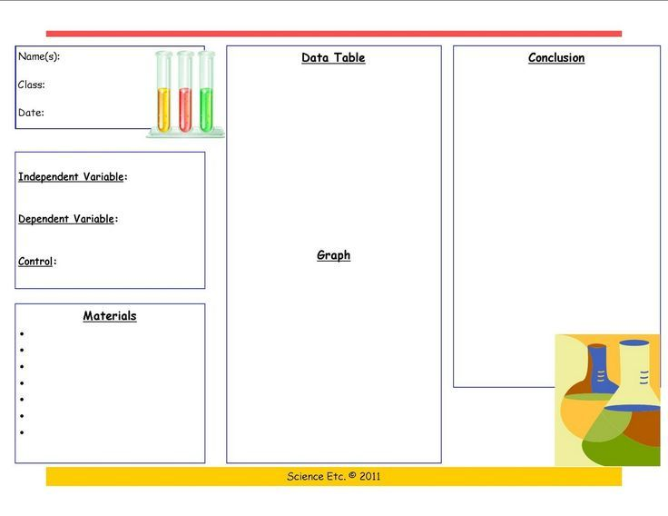 Foldables For Scientific method Science Foldable Templates