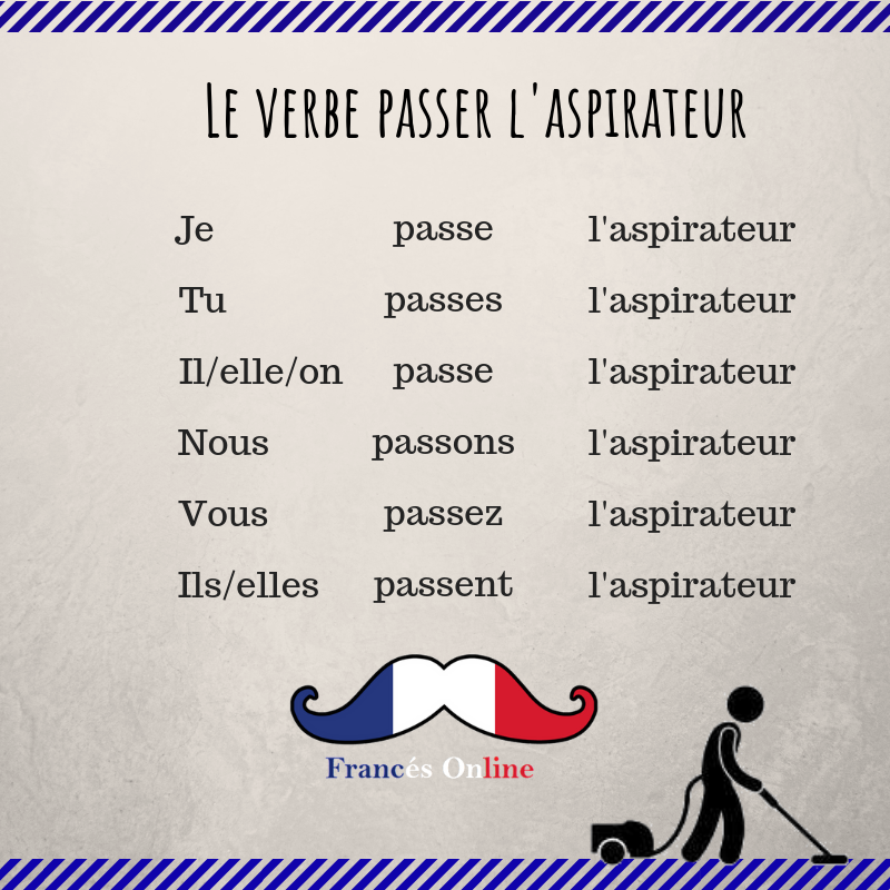 Le Verbe Passer L Aspirateur Learn French French Phrases Learning People