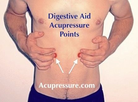 Acupressure Points For Weight Loss Accupressure Weight Loss