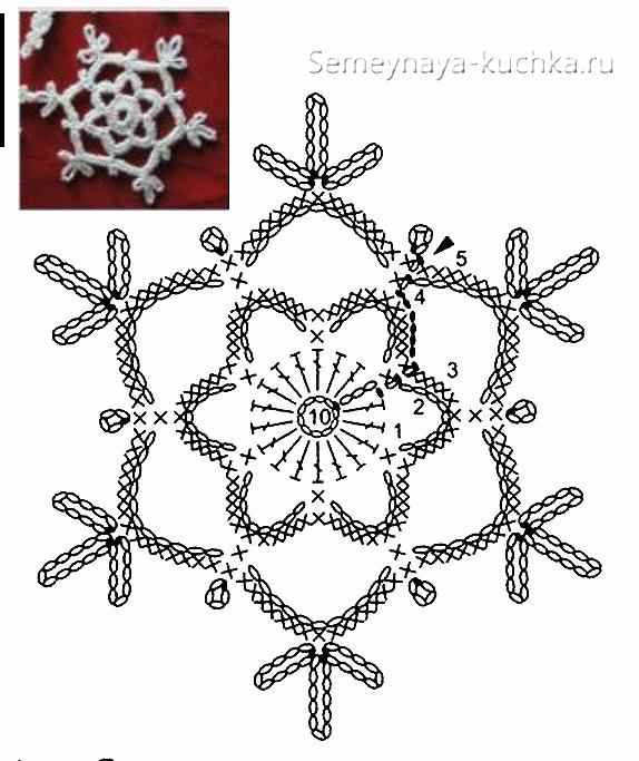 схема вязания снежинки крючком | Christmas story ...
