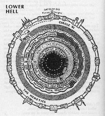 Lower Hell