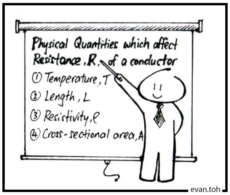 Factors Physical Quantities Which Affect Resistance R Physics Learn Physics Physical Science