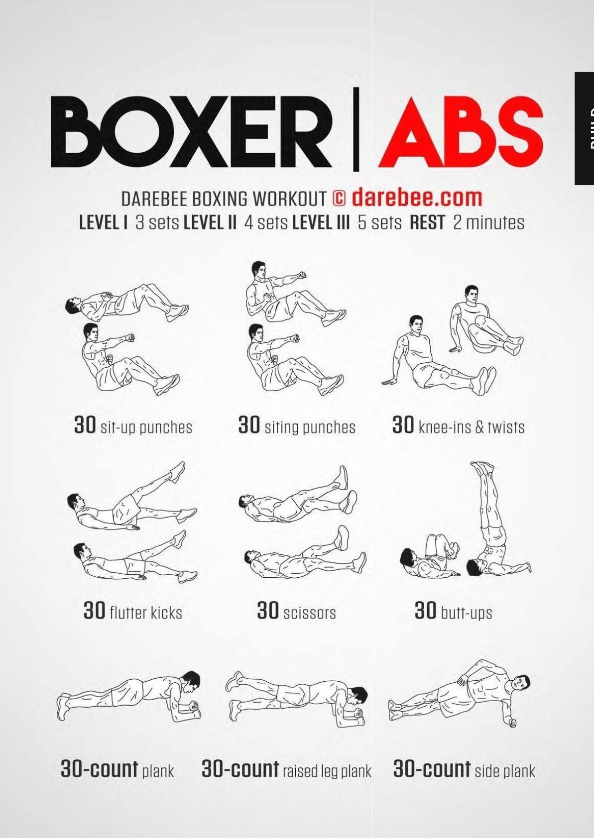 Abs are a stabilizer muscle and the more the exercise forces your abs to stabili…