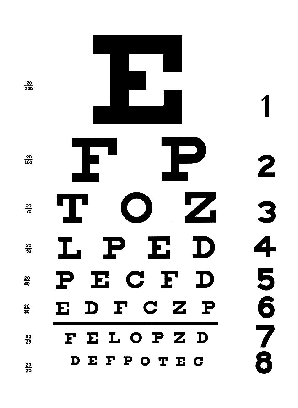 Framed Print Eye Chart Picture Poster Art Optician Gles Sungles Test