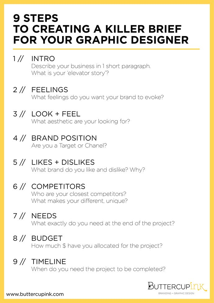 HOW TO BRIEF YOUR GRAPHIC DESIGNER - Graphic designers - project brief template