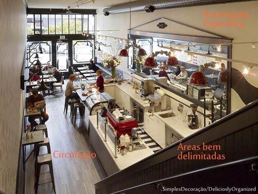 c8ad33e03b2 Ambientes Comerciais – Boas ideias para decorar