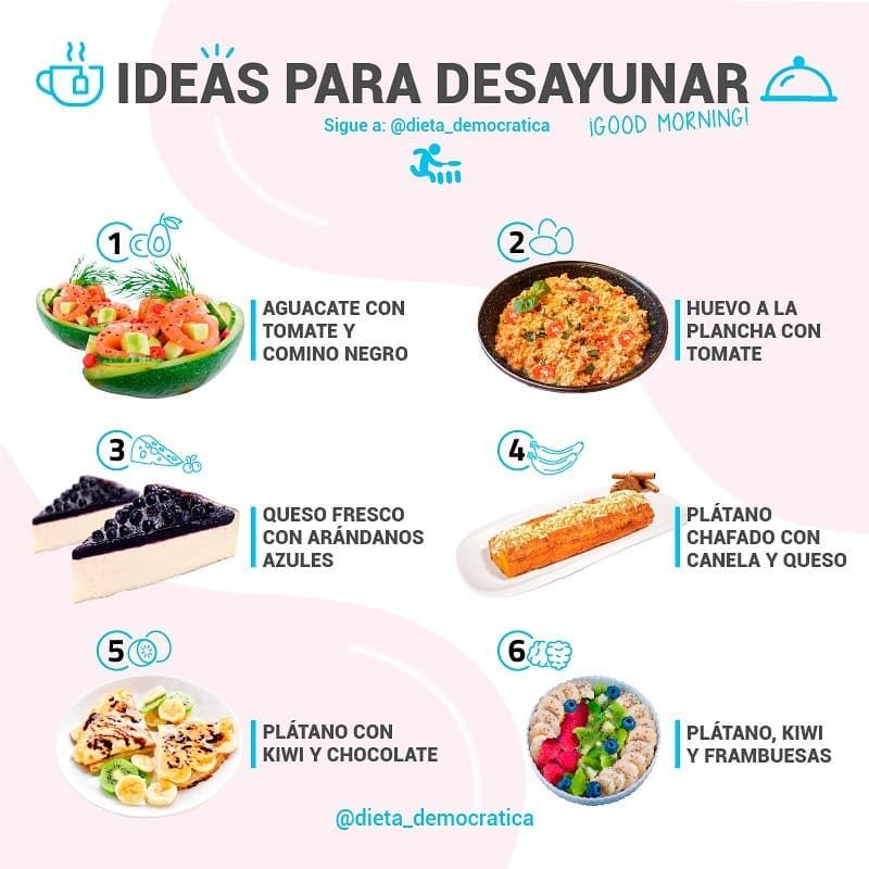 Pin En Dieta Rapida Recetas Menu Motivacion