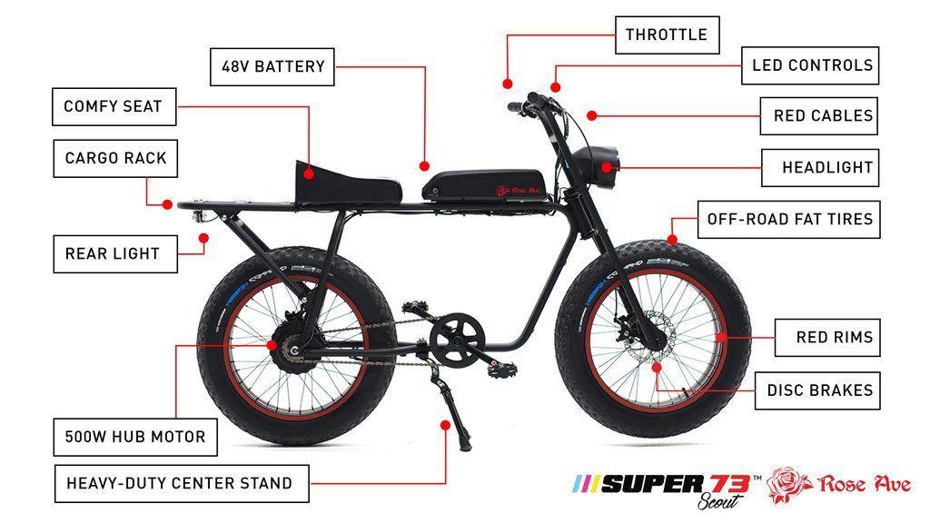 Lithium Cycles Super 73 Scout Bike Eletric Bike Electric Bicycle