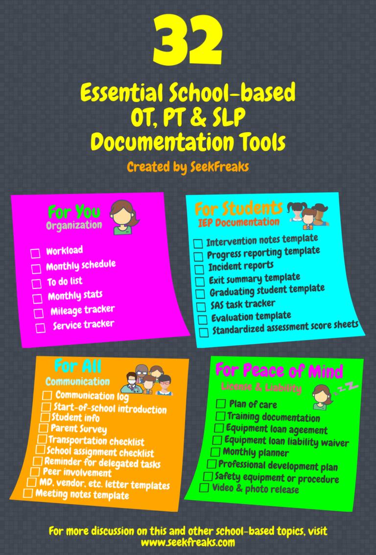 32 essential school based ot pt slp documentation tools