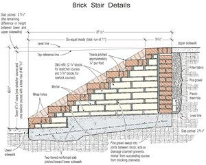 Brick steps back deck patio pinterest brick steps for How to build a brick house step by step pdf