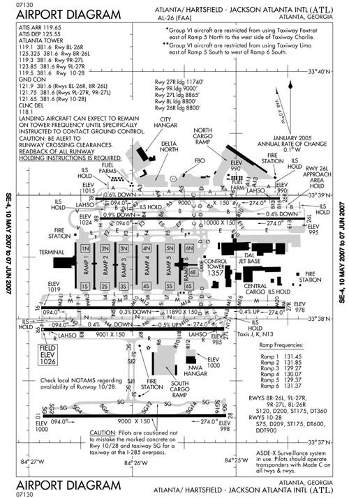 Airport Diagram Airside Landside Pinterest