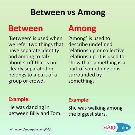 Forum | ________ English Grammar | Fluent LandBETWEEN vs AMONG | Fluent Land