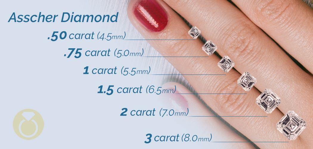 Asscher Diamond Size Chart Jpg Diamond Size Chart Diamond Carat Size Chart Diamond Carat Size